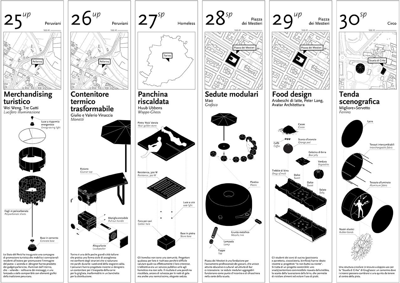 Fabio Gigone-Geodesign
